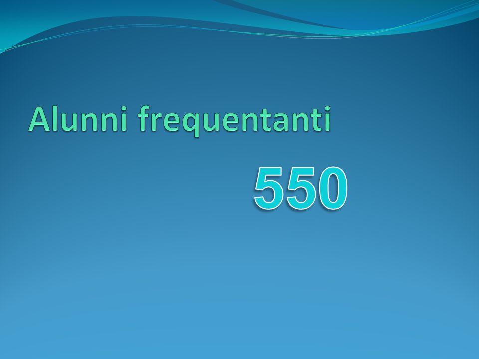 Alunni frequentanti 550