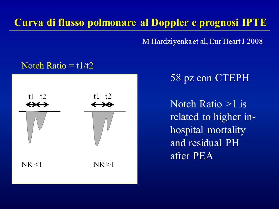 Curva di flusso polmonare al Doppler e prognosi IPTE