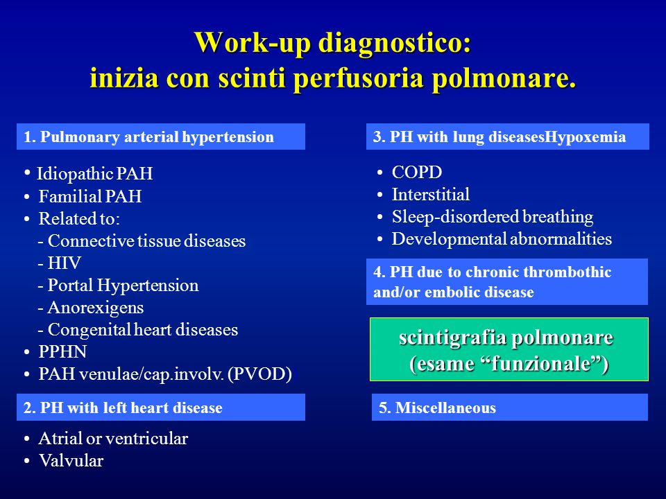 Work-up diagnostico: inizia con scinti perfusoria polmonare.