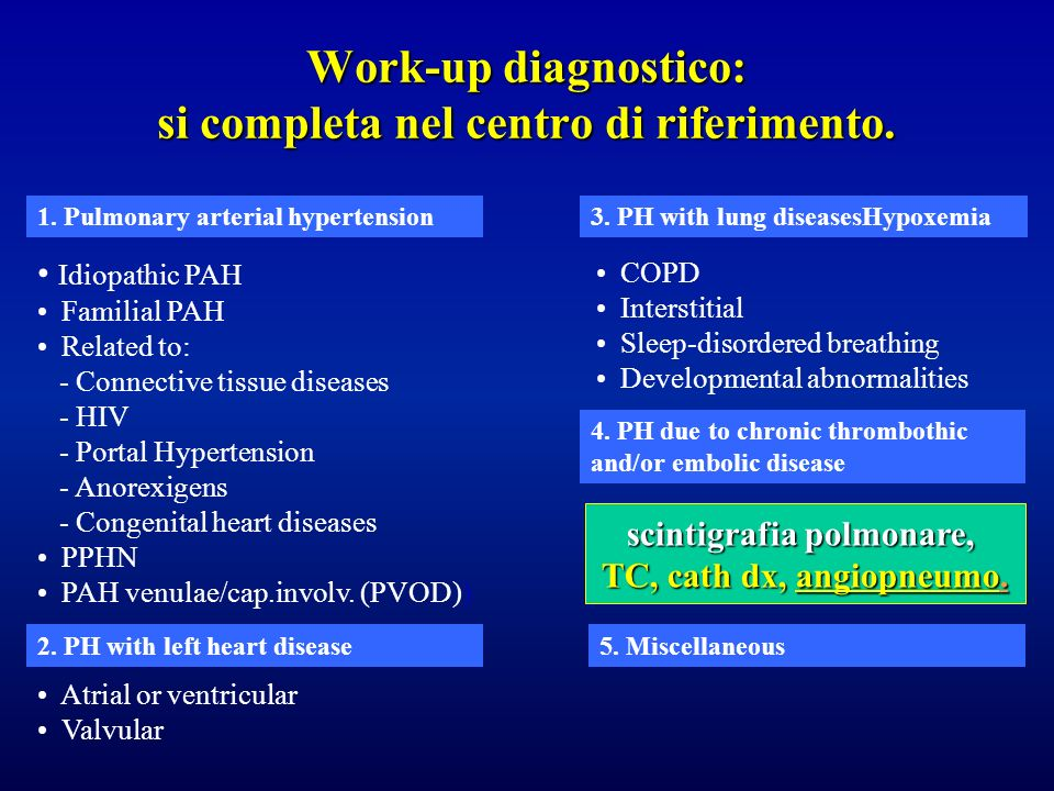 Work-up diagnostico: si completa nel centro di riferimento.