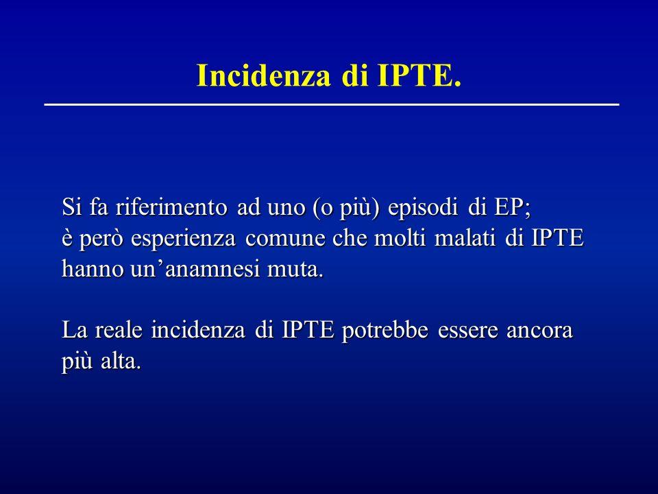 Incidenza di IPTE. Si fa riferimento ad uno (o più) episodi di EP;