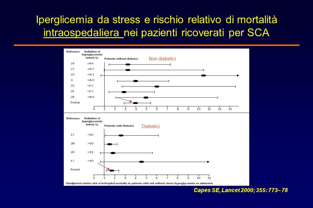 Iperglicemia da stress e rischio relativo di mortalità intraospedaliera nei pazienti ricoverati per SCA