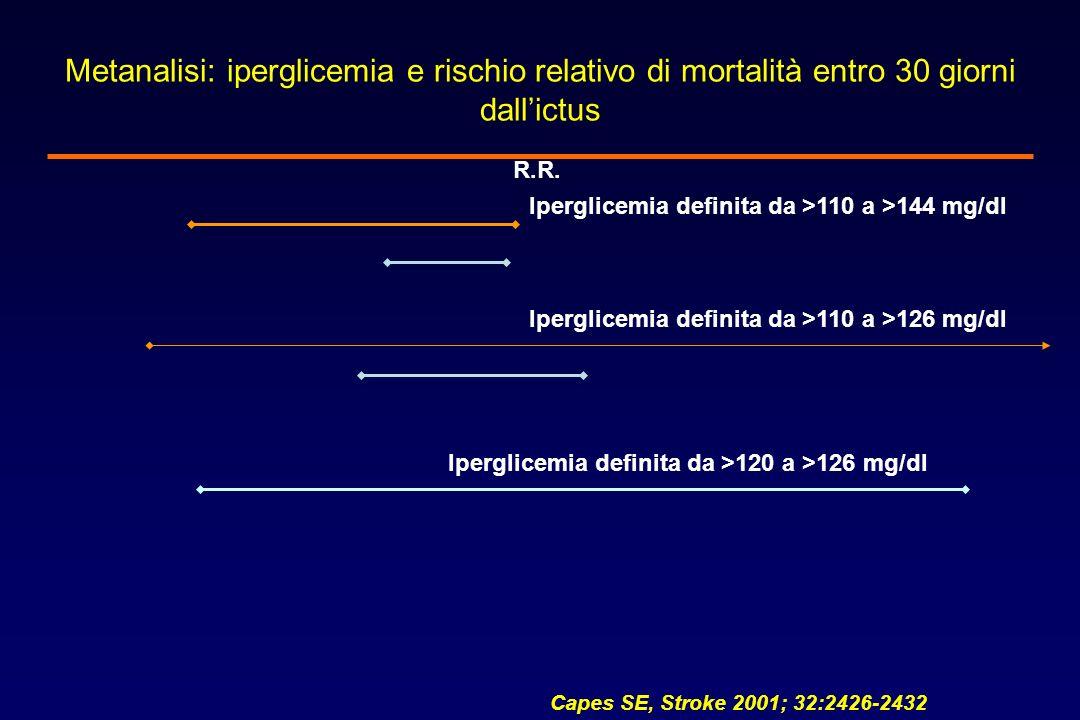 Metanalisi: iperglicemia e rischio relativo di mortalità entro 30 giorni dall'ictus
