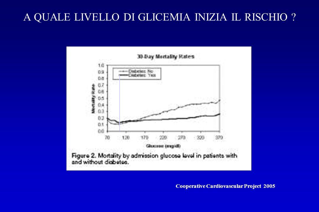 A QUALE LIVELLO DI GLICEMIA INIZIA IL RISCHIO