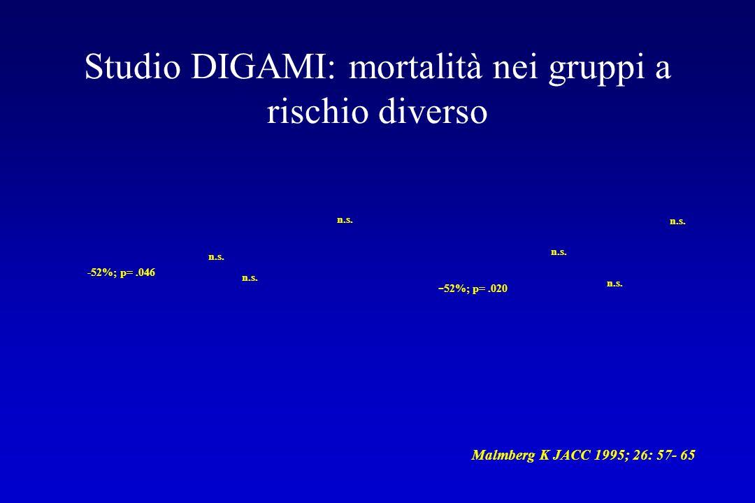 Studio DIGAMI: mortalità nei gruppi a rischio diverso