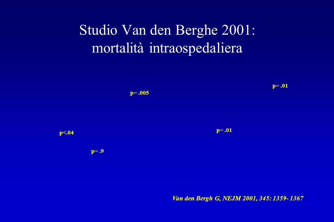 Studio Van den Berghe 2001: mortalità intraospedaliera