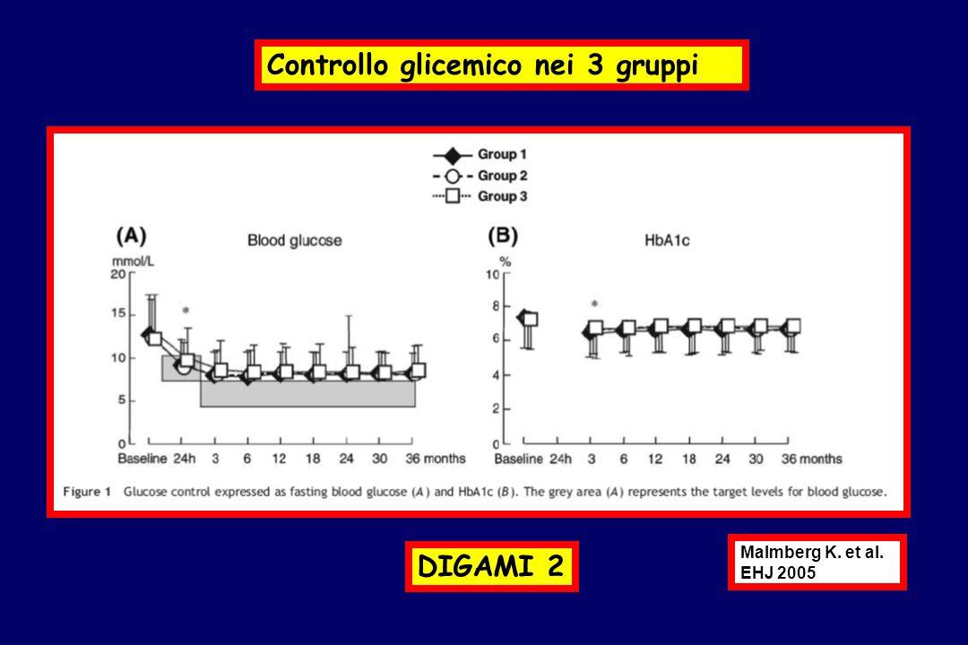 Controllo glicemico nei 3 gruppi
