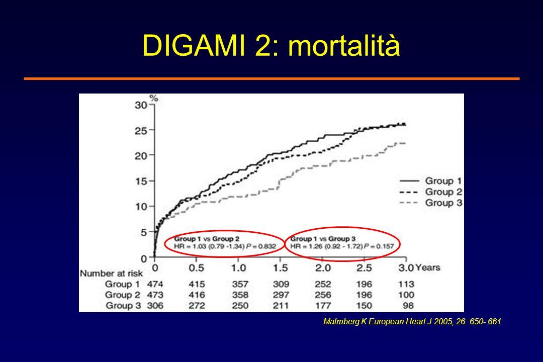 DIGAMI 2: mortalità