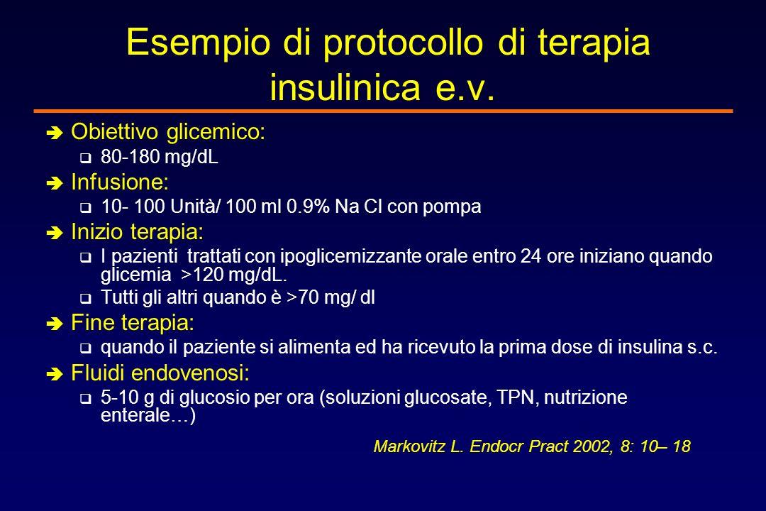 Esempio di protocollo di terapia insulinica e.v.