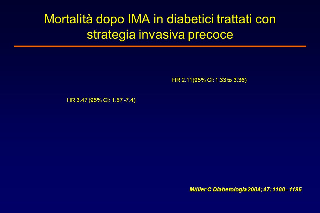 Mortalità dopo IMA in diabetici trattati con strategia invasiva precoce