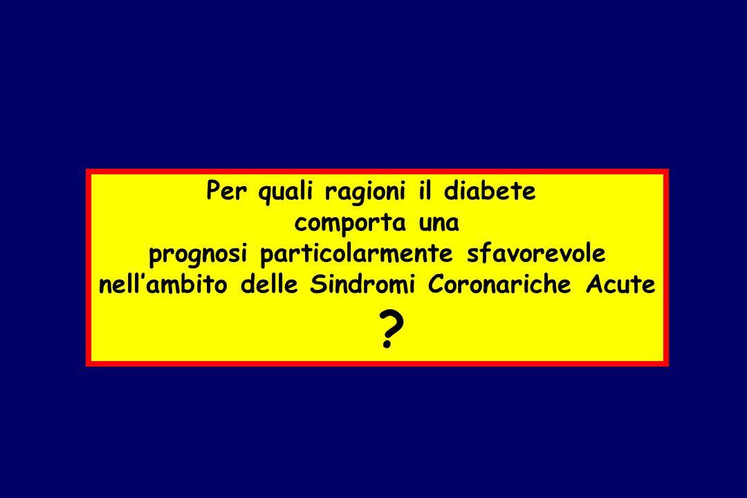 Per quali ragioni il diabete comporta una