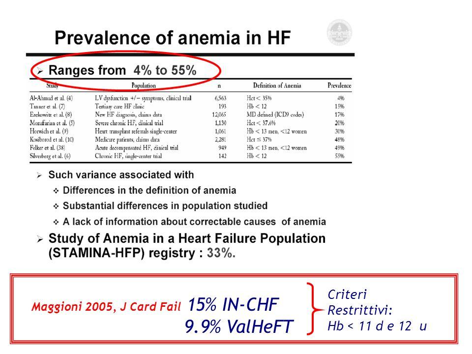 9.9% ValHeFT Criteri Restrittivi: Hb < 11 d e 12 u