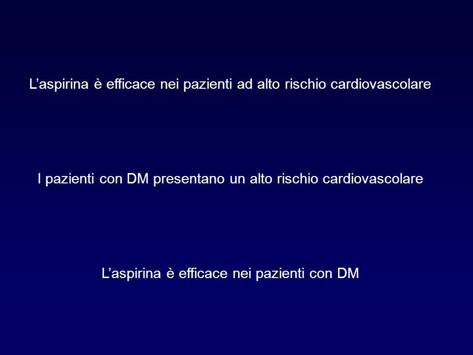 L'aspirina è efficace nei pazienti ad alto rischio cardiovascolare
