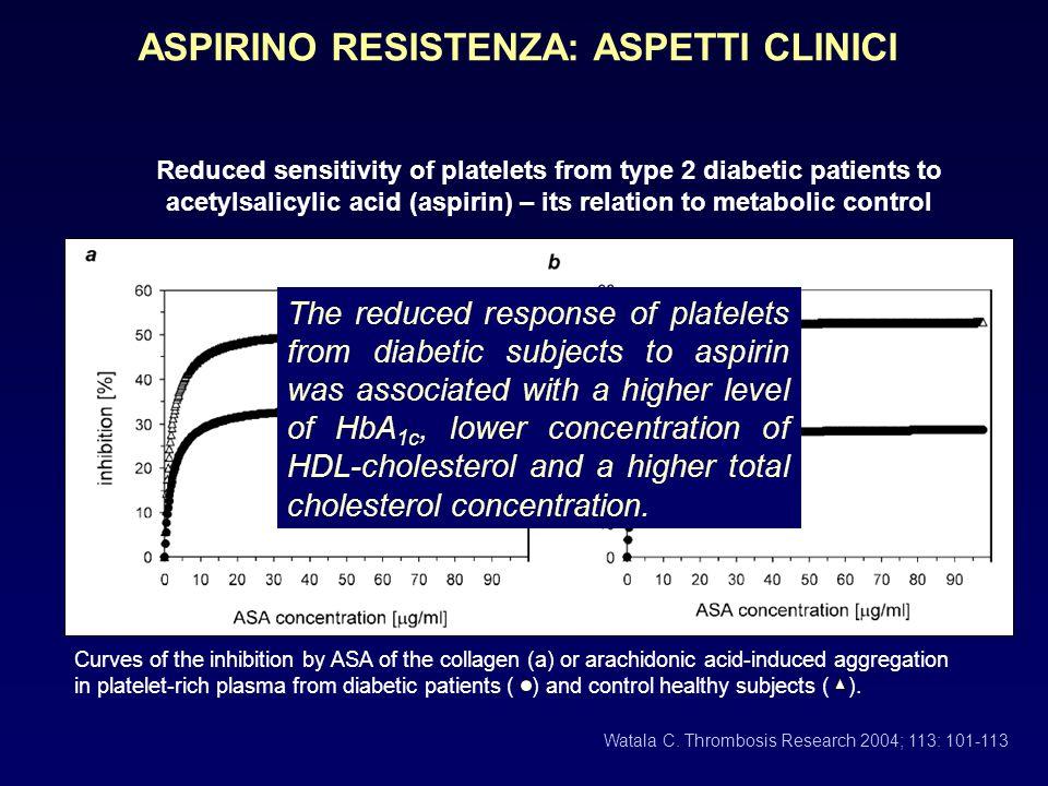 ASPIRINO RESISTENZA: ASPETTI CLINICI