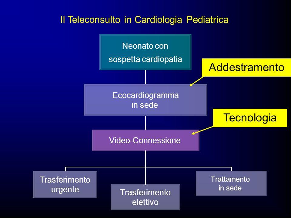 Il Teleconsulto in Cardiologia Pediatrica