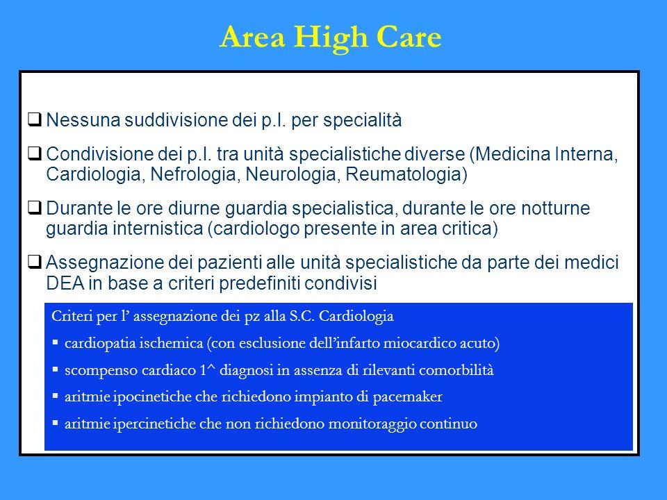 Area High Care Nessuna suddivisione dei p.l. per specialità