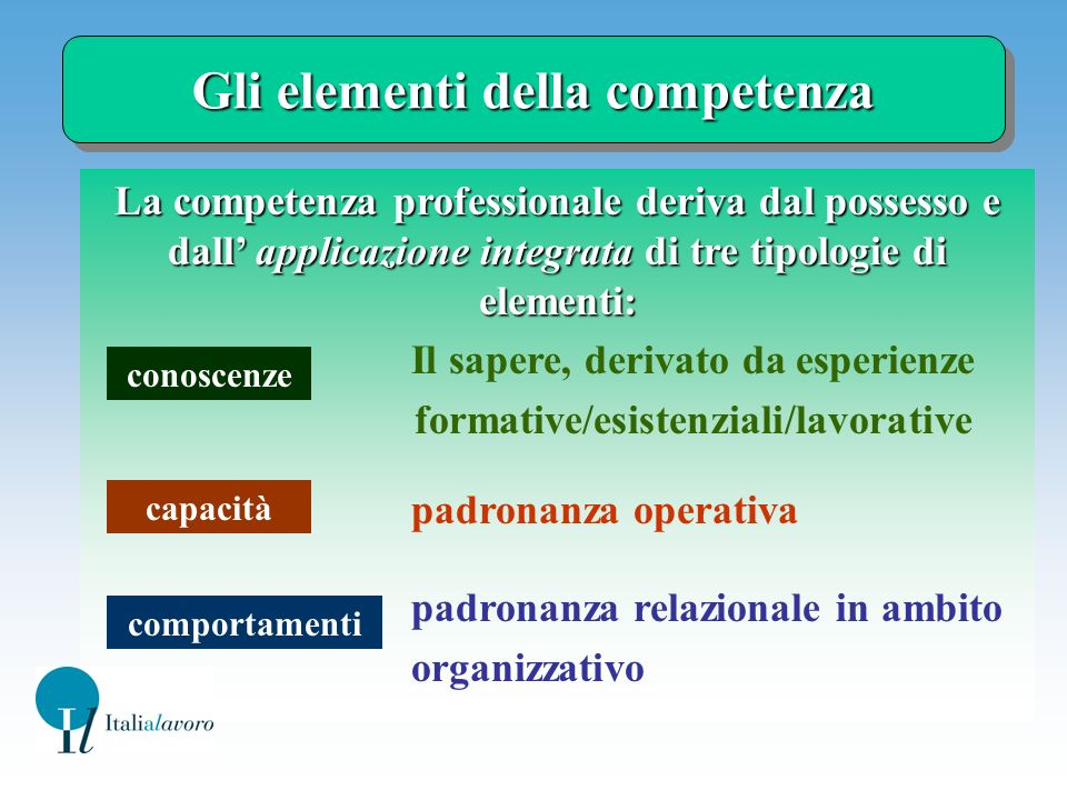 Gli elementi della competenza
