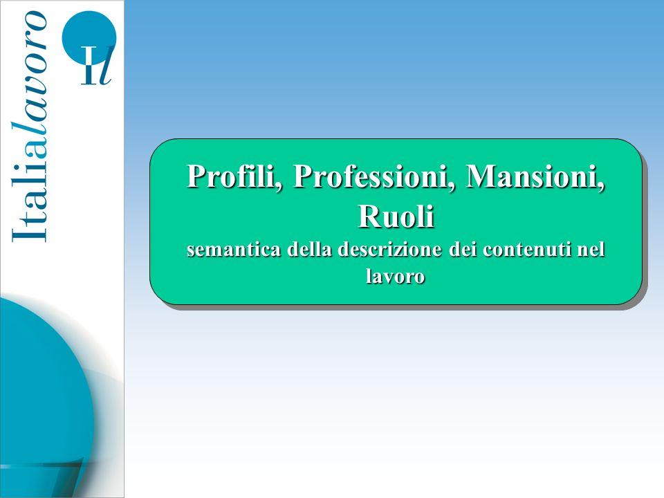 Profili, Professioni, Mansioni, Ruoli semantica della descrizione dei contenuti nel lavoro