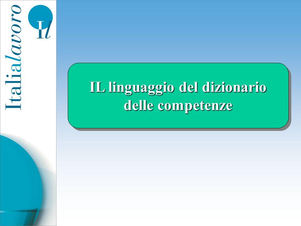 IL linguaggio del dizionario delle competenze