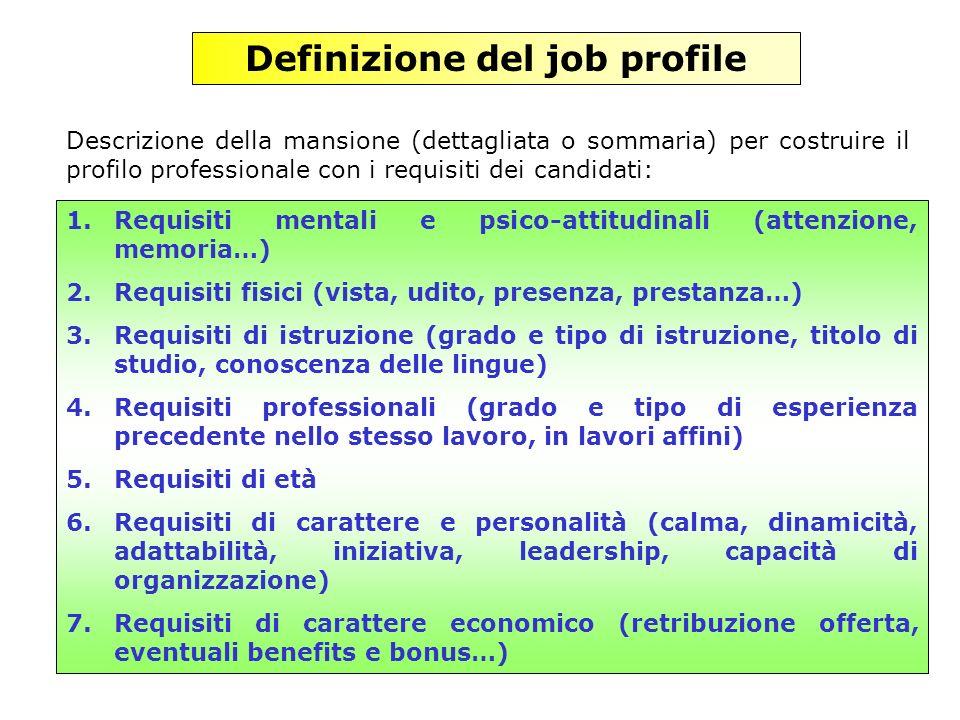 Definizione del job profile