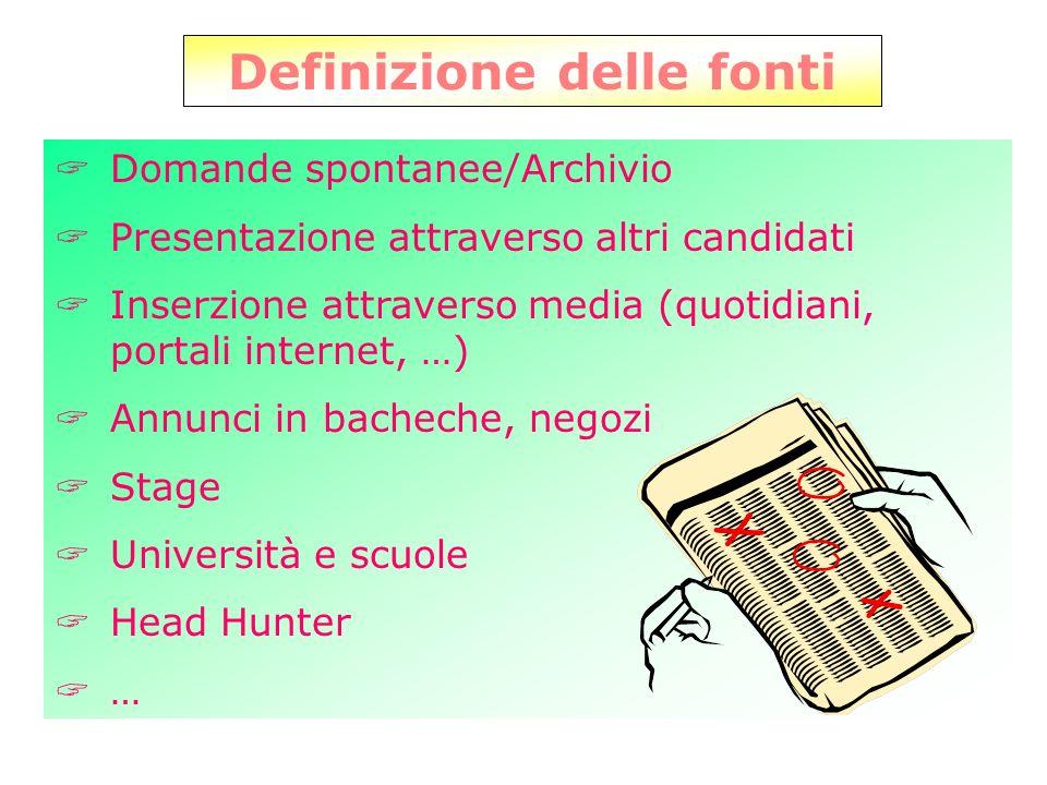 Definizione delle fonti