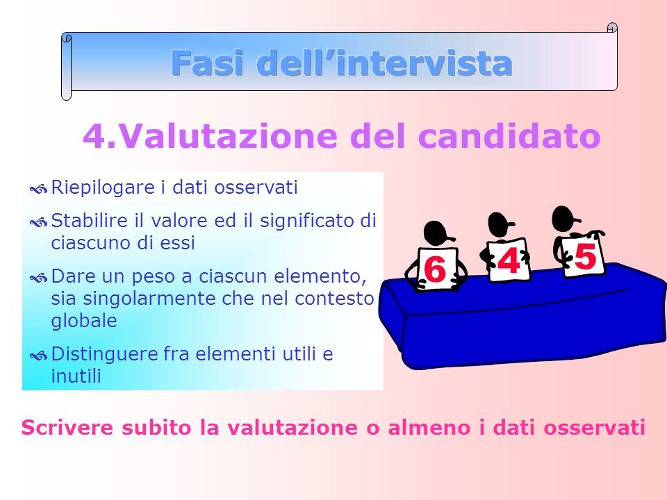 Fasi dell'intervista Valutazione del candidato