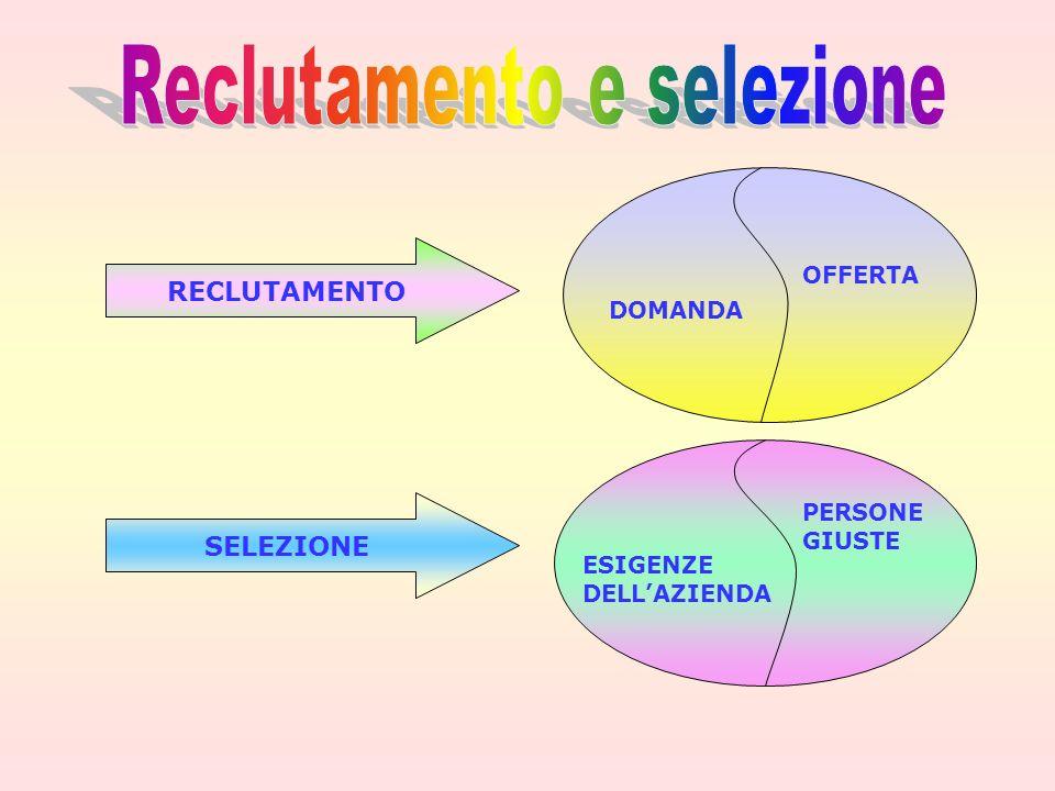 Reclutamento e selezione