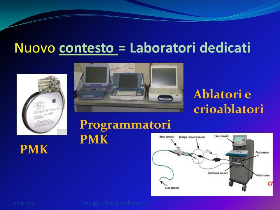 Nuovo contesto = Laboratori dedicati