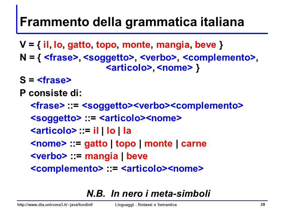 Frammento della grammatica italiana