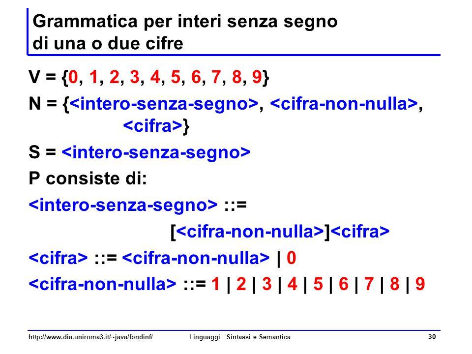 Grammatica per interi senza segno di una o due cifre