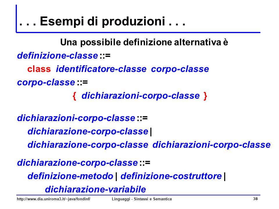 . . . Esempi di produzioni . . . Una possibile definizione alternativa è. definizione-classe ::= class identificatore-classe corpo-classe.