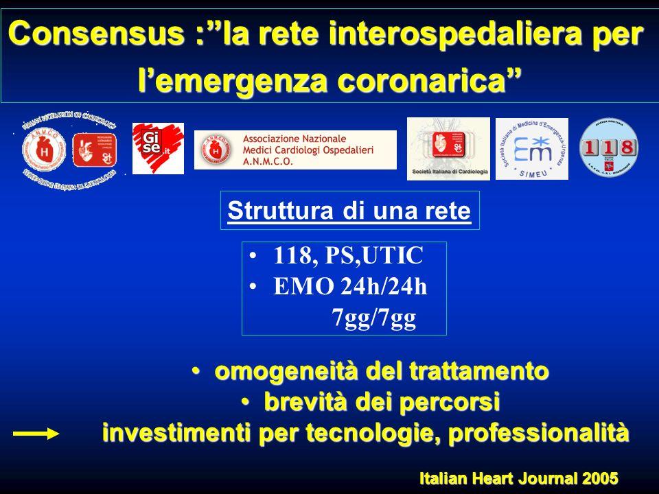 Consensus : la rete interospedaliera per l'emergenza coronarica