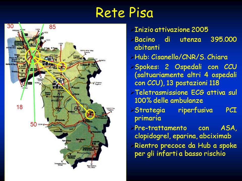 Rete Pisa Inizio attivazione 2005 Bacino di utenza 395.000 abitanti