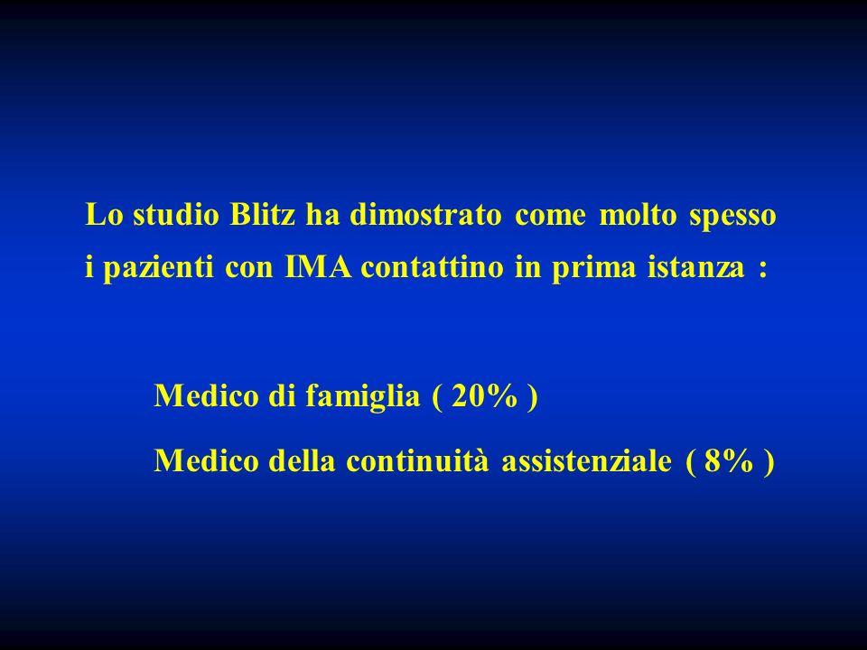 Lo studio Blitz ha dimostrato come molto spesso i pazienti con IMA contattino in prima istanza :