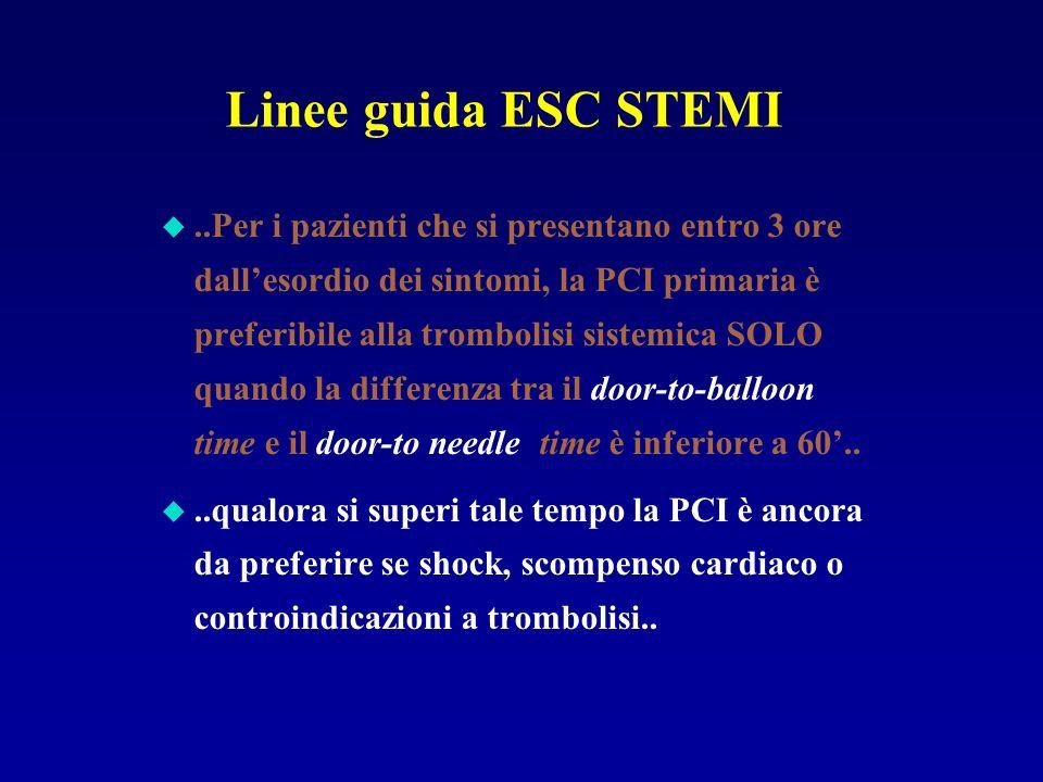 Linee guida ESC STEMI