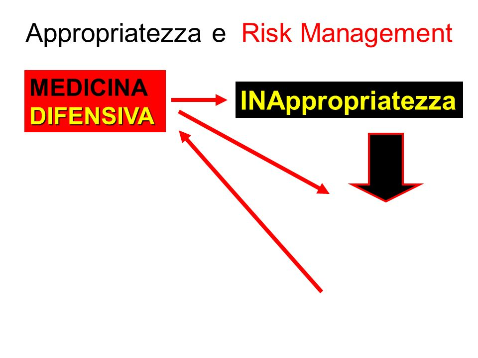 Appropriatezza e Risk Management