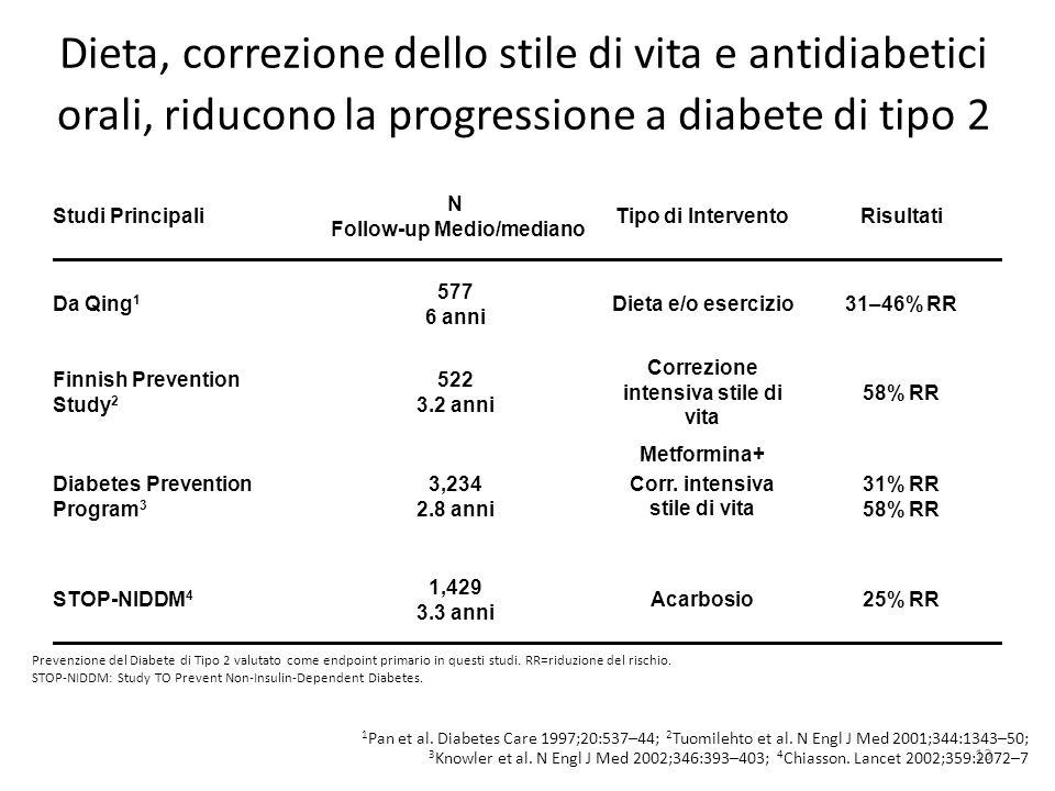 Dieta, correzione dello stile di vita e antidiabetici orali, riducono la progressione a diabete di tipo 2