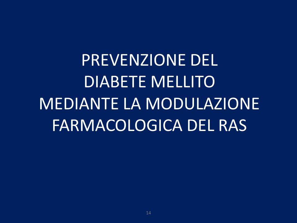 PREVENZIONE DEL DIABETE MELLITO MEDIANTE LA MODULAZIONE FARMACOLOGICA DEL RAS