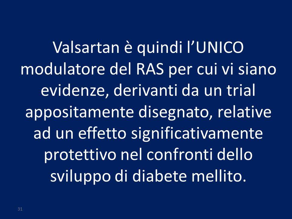 Valsartan è quindi l'UNICO modulatore del RAS per cui vi siano evidenze, derivanti da un trial appositamente disegnato, relative ad un effetto significativamente protettivo nel confronti dello sviluppo di diabete mellito.