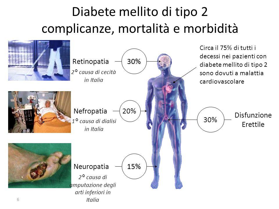 Diabete mellito di tipo 2 complicanze, mortalità e morbidità