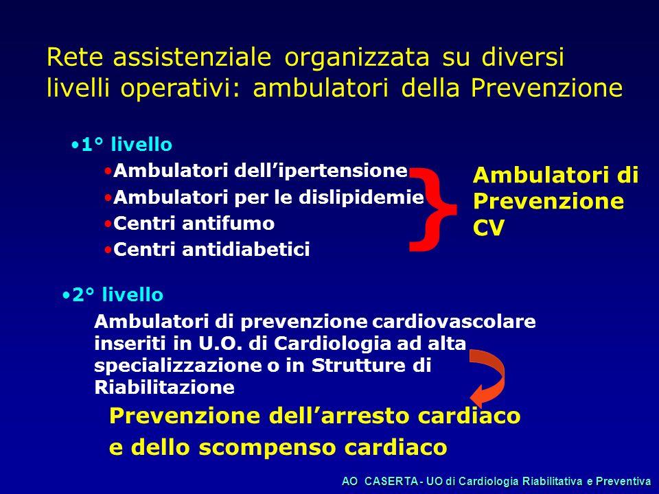 Rete assistenziale organizzata su diversi livelli operativi: ambulatori della Prevenzione