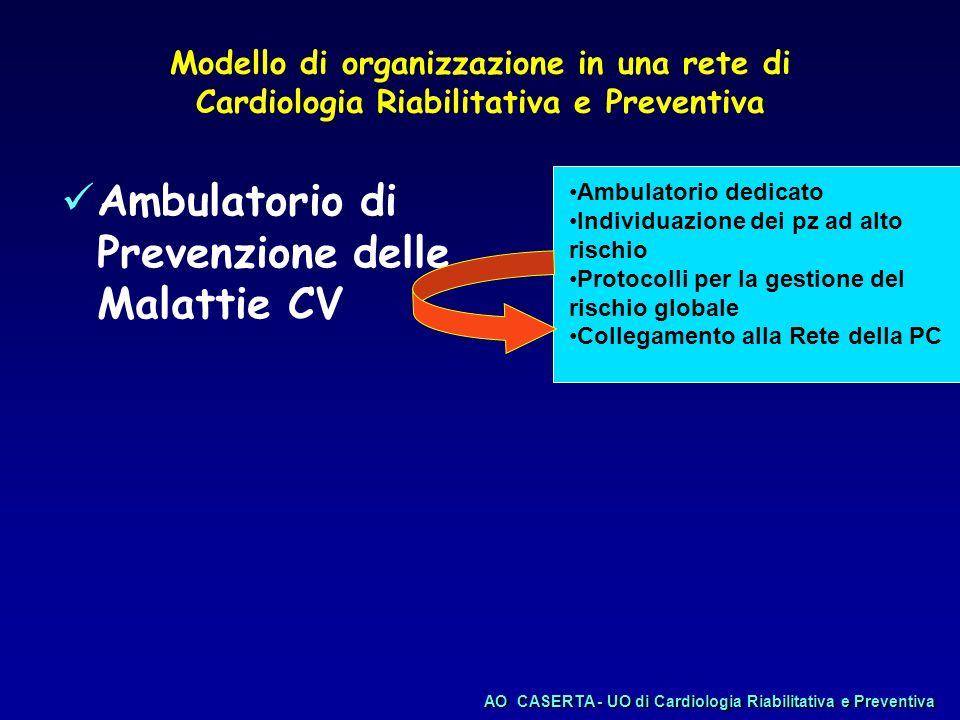 Ambulatorio di Prevenzione delle Malattie CV