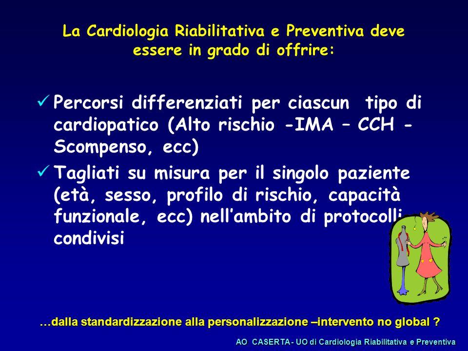 La Cardiologia Riabilitativa e Preventiva deve essere in grado di offrire: