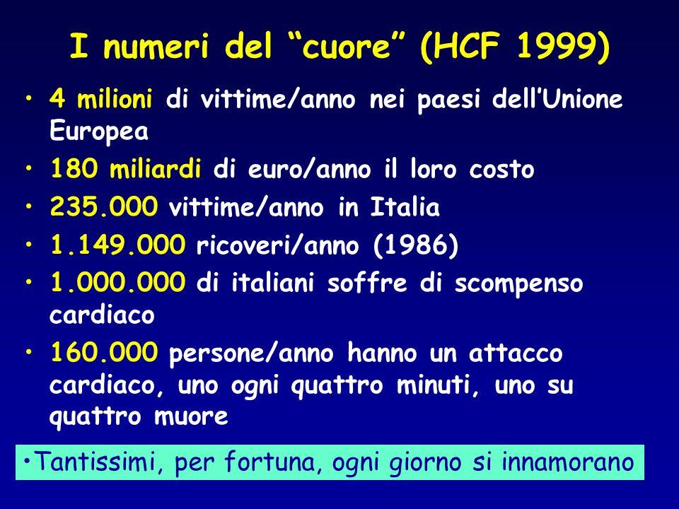 I numeri del cuore (HCF 1999)