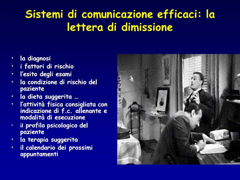Sistemi di comunicazione efficaci: la lettera di dimissione