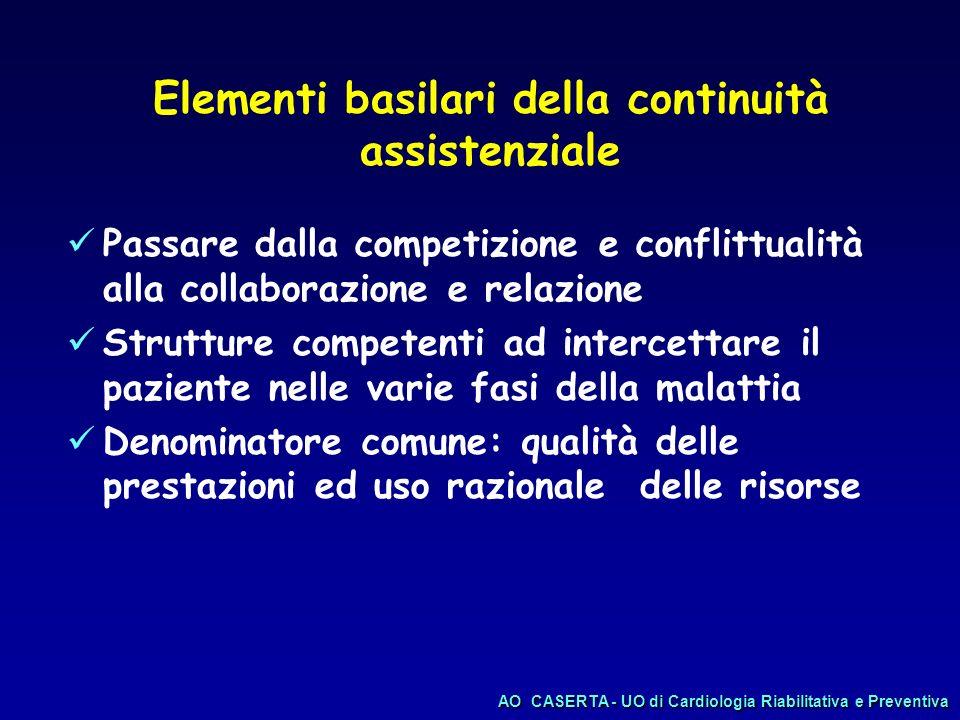 Elementi basilari della continuità assistenziale