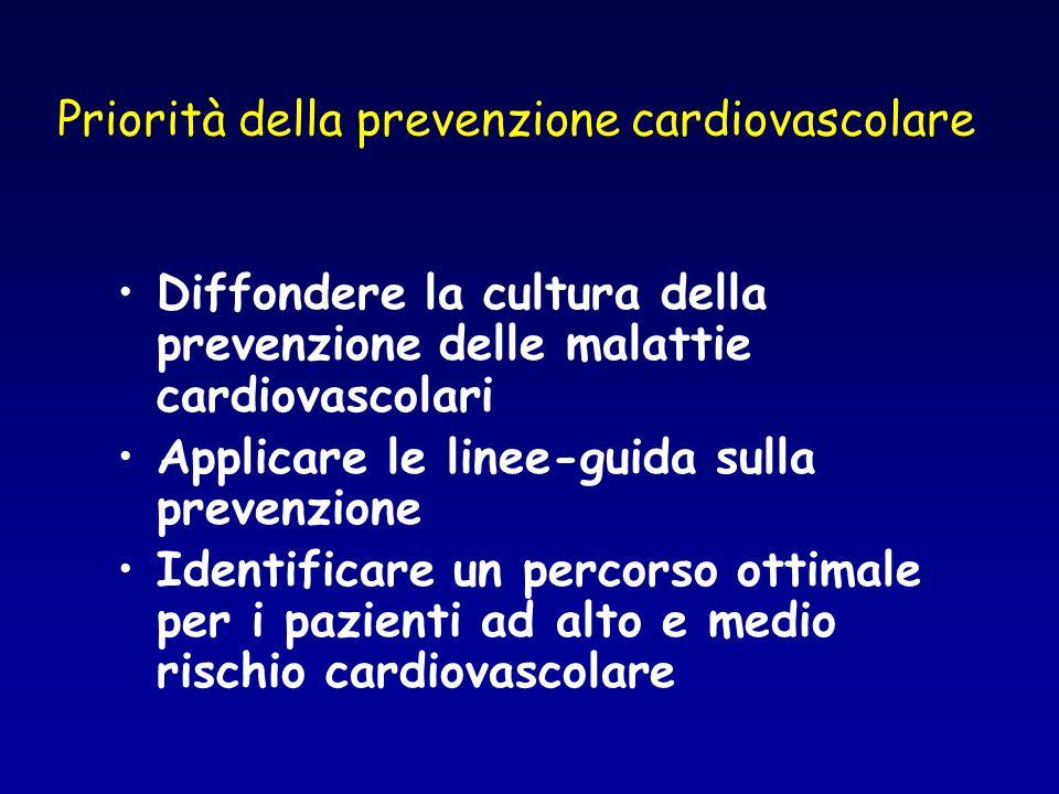 Priorità della prevenzione cardiovascolare