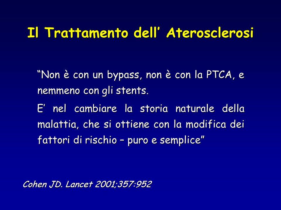 Il Trattamento dell' Aterosclerosi