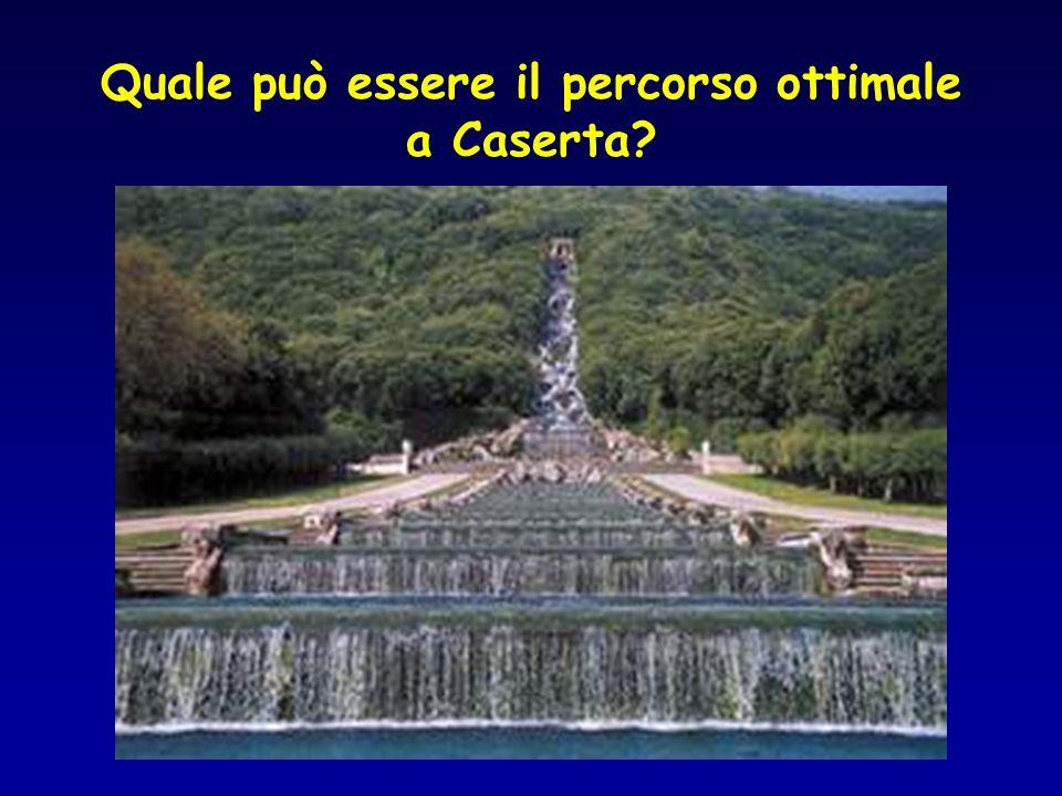 Quale può essere il percorso ottimale a Caserta