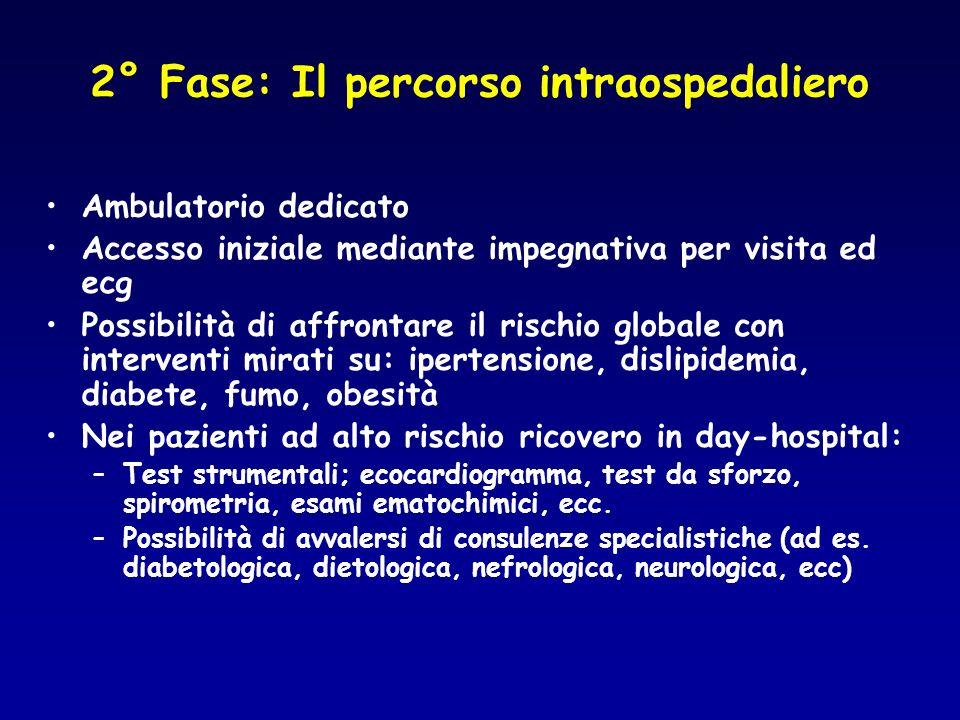 2° Fase: Il percorso intraospedaliero